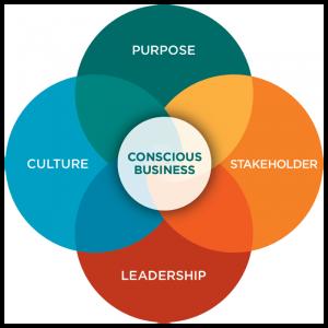 MC3-Conscious-Business-Tenants